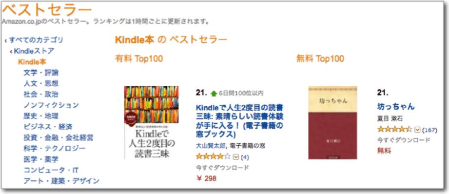 Amazonカテゴリーランキング有料全体の21位